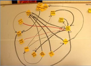 An example of the systems maps the participants developed